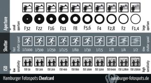 CheatcardV2_90x50mm_en